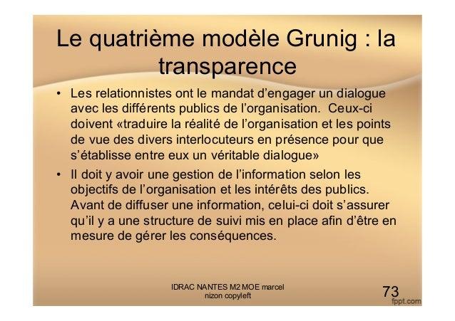 Le quatrième modèle Grunig : la transparence • Les relationnistes ont le mandat d'engager un dialogue avec les différents...