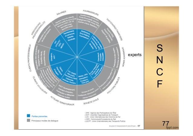 S N C F IDRAC NANTES M2 MOE marcel nizon copyleft 77 experts