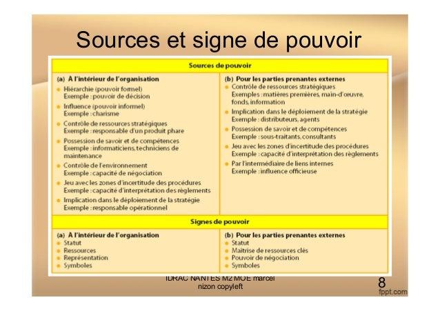 Sources et signe de pouvoir IDRAC NANTES M2 MOE marcel nizon copyleft 8