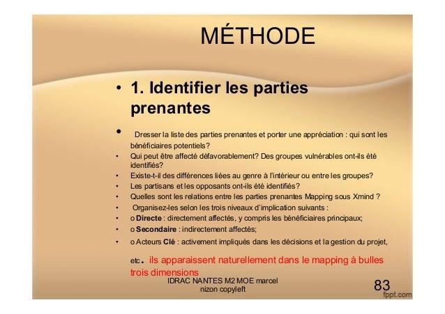 MÉTHODE • 1. Identifier les parties prenantes • Dresser la liste des parties prenantes et porter une appréciation : qui ...