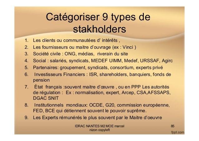 Catégoriser 9 types de stakholders 1. Les clients ou communautées d' intérêts , 2. Les fournisseurs ou maitre d'ouvrage ...