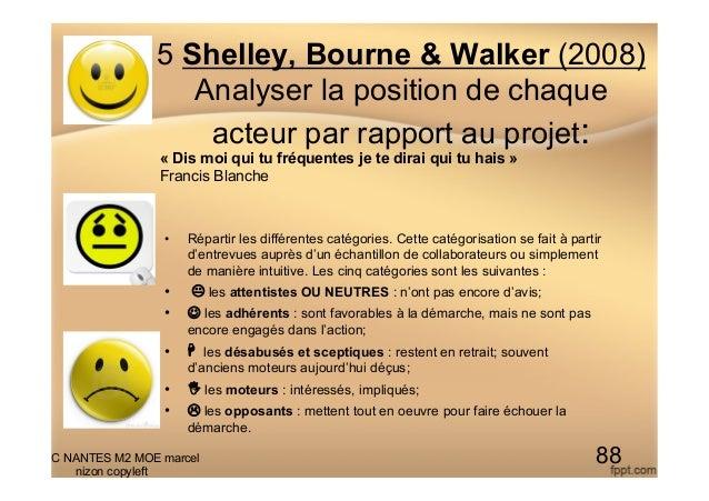 5 Shelley, Bourne & Walker (2008) Analyser la position de chaque acteur par rapport au projet: • Répartir les différentes...