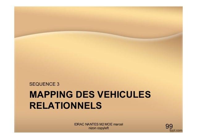 MAPPING DES VEHICULES RELATIONNELS SEQUENCE 3 IDRAC NANTES M2 MOE marcel nizon copyleft 99