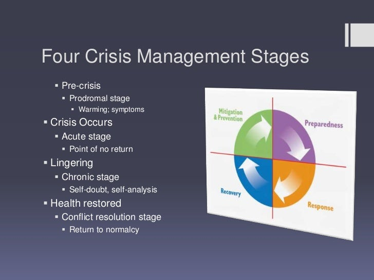 approaches to financial crisis management 10 key characteristics of great crisis leaders: national crisis management specialists providing crisis response, prevention, planning and training services.