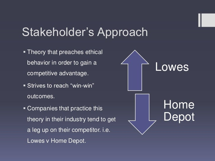 home depot ethical issues Home depot's stakeholders' interests and corporate social responsibility programs are shown in this case study and analysis on csr strategies and policies.