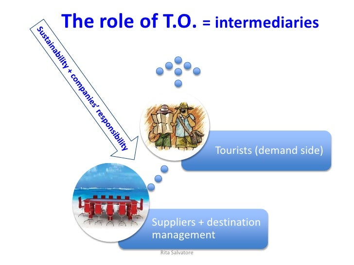 The role of T.O. = intermediaries                             Tourists (demand side)           Suppliers + destination    ...