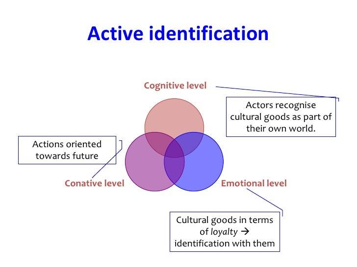 Active identification                        Cognitive level                                                Actors recogni...