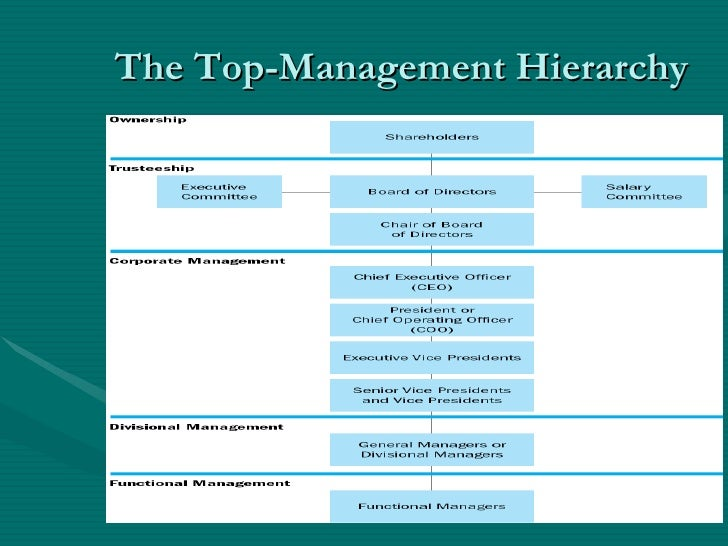 """stakeholder theory advantages In contrast, the """"stakeholder view"""", based on stakeholder theory, holds that  companies have a  advantage to the point where he generates dangerous  hostility."""