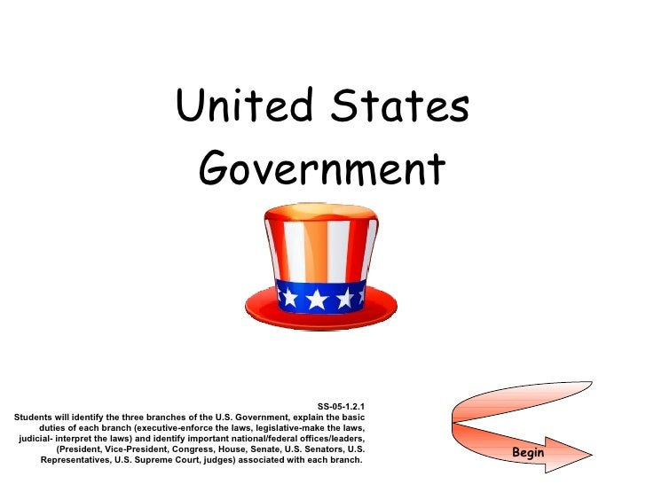 United States Government Begin SS-05-1.2.1 Students will identify the three branches of the U.S. Government, explain the b...
