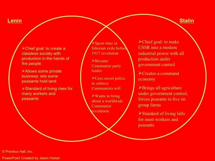 Venn Diagram Comparing Socialism And Communism Simple Electronic