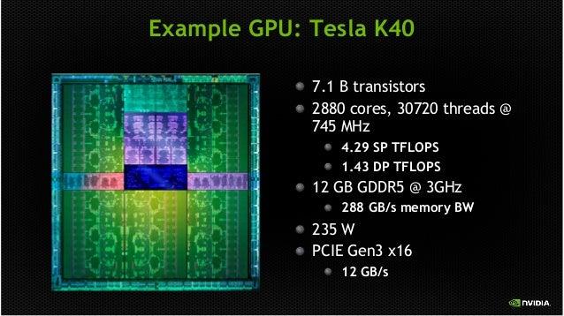 GPUs in Big Data - StampedeCon 2014