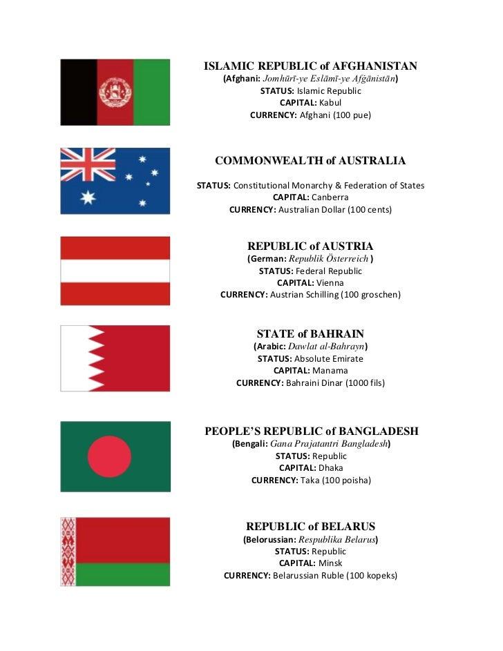 lefttopISLAMIC REPUBLIC of AFGHANISTAN<br />(Afghani: Jomhūrī-ye Eslāmī-ye Afġānistān)<br />STATUS: Islamic Republic<br />...