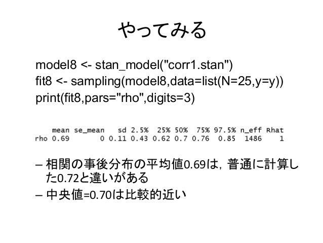 """やってみる model8 <- stan_model(""""corr1.stan"""") fit8 <- sampling(model8,data=list(N=25,y=y)) print(fit8,pars=""""rho"""",digits=3) – 相関..."""