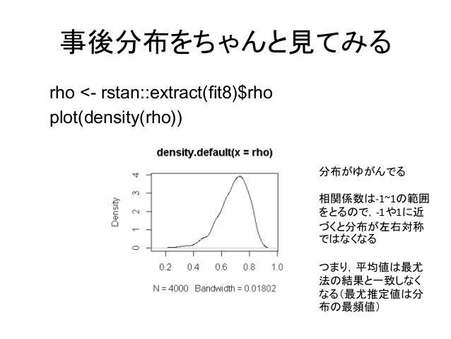 事後分布をちゃんと見てみる rho <- rstan::extract(fit8)$rho plot(density(rho)) 分布がゆがんでる 相関係数は-1~1の範囲 をとるので,-1や1に近 づくと分布が左右対称 ではなくなる つまり,...
