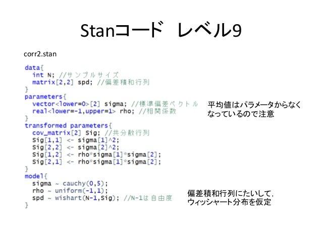 Stanコード レベル9 corr2.stan 偏差積和行列にたいして, ウィッシャート分布を仮定 平均値はパラメータからなく なっているので注意