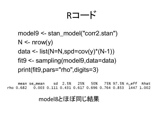 """Rコード model9 <- stan_model(""""corr2.stan"""") N <- nrow(y) data <- list(N=N,spd=cov(y)*(N-1)) fit9 <- sampling(model9,data=data)..."""