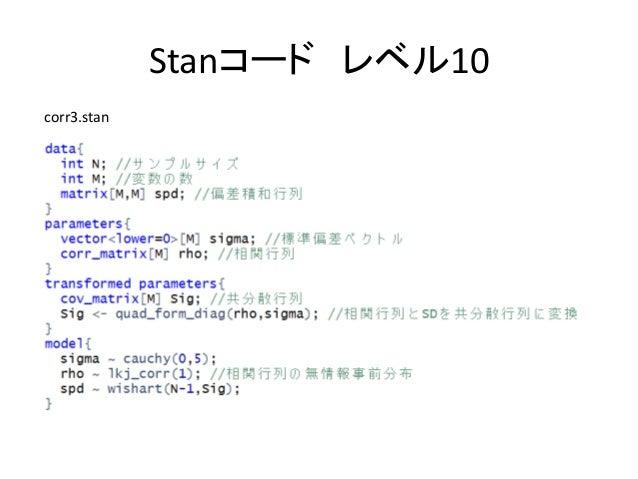 Stanコード レベル10 corr3.stan