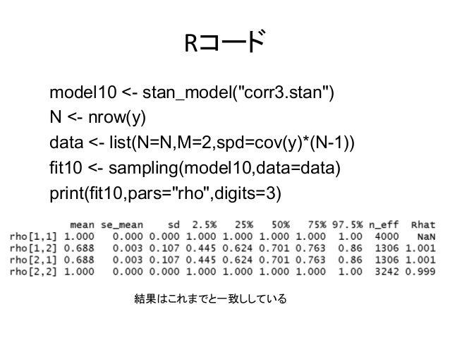 """Rコード model10 <- stan_model(""""corr3.stan"""") N <- nrow(y) data <- list(N=N,M=2,spd=cov(y)*(N-1)) fit10 <- sampling(model10,dat..."""