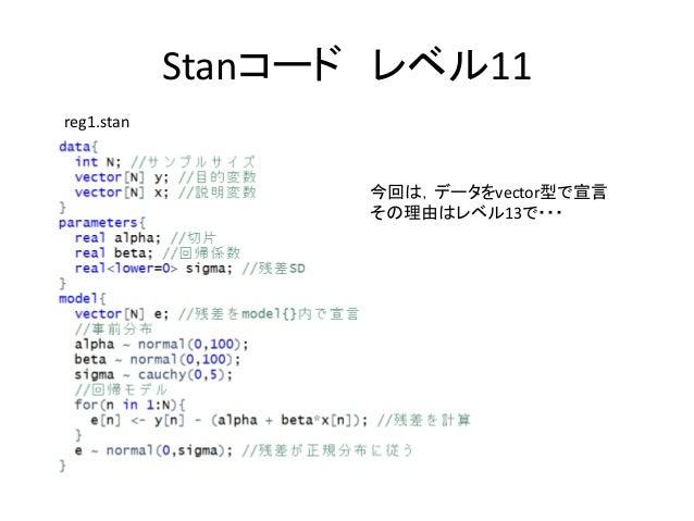 Stanコード レベル11 reg1.stan 今回は,データをvector型で宣言 その理由はレベル13で・・・