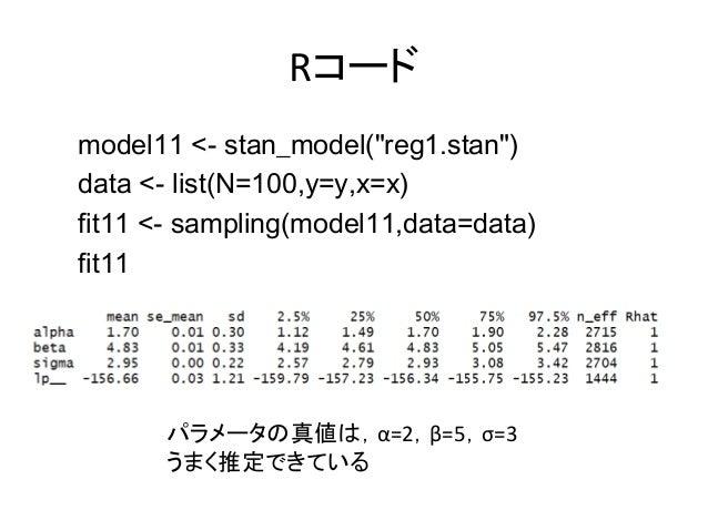"Rコード model11 <- stan_model(""reg1.stan"") data <- list(N=100,y=y,x=x) fit11 <- sampling(model11,data=data) fit11 パラメータの真値は,α..."