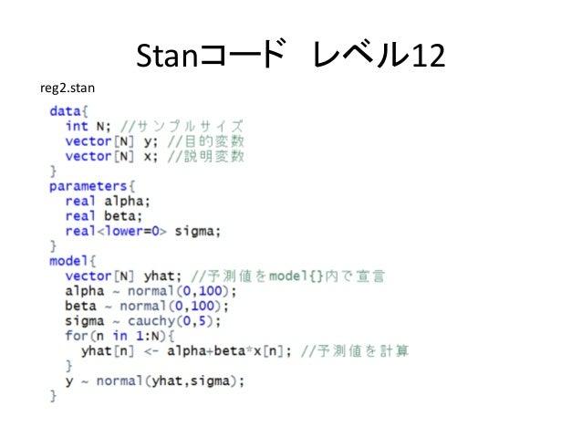 Stanコード レベル12 reg2.stan