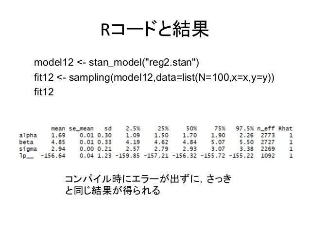 "Rコードと結果 model12 <- stan_model(""reg2.stan"") fit12 <- sampling(model12,data=list(N=100,x=x,y=y)) fit12 コンパイル時にエラーが出ずに,さっき と同..."