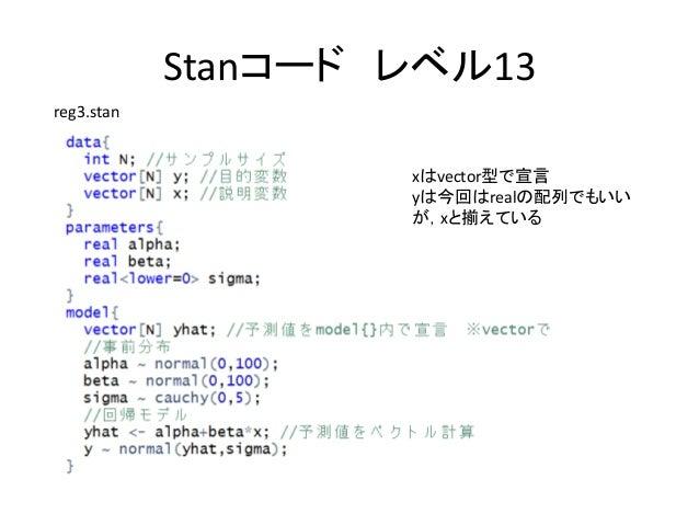 Stanコード レベル13 reg3.stan xはvector型で宣言 yは今回はrealの配列でもいい が,xと揃えている