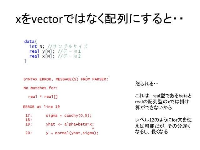 xをvectorではなく配列にすると・・ 怒られる・・ これは,real型であるbetaと realの配列型のxでは掛け 算ができないから レベル12のようにfor文を使 えば可能だが,その分遅く なるし,長くなる