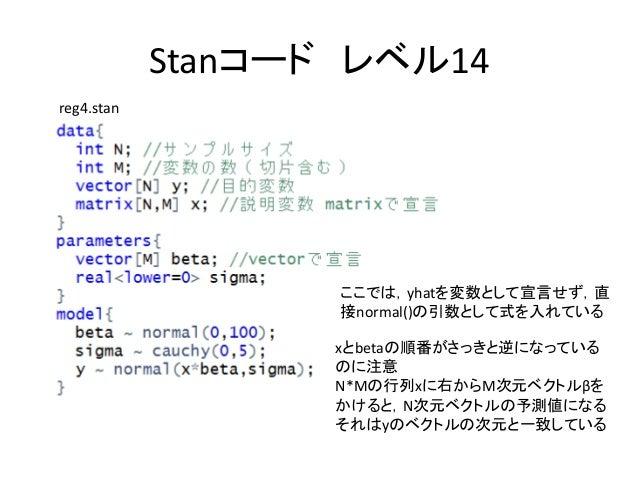Stanコード レベル14 reg4.stan xとbetaの順番がさっきと逆になっている のに注意 N*Mの行列xに右からM次元ベクトルβを かけると,N次元ベクトルの予測値になる それはyのベクトルの次元と一致している ここでは,yhatを...