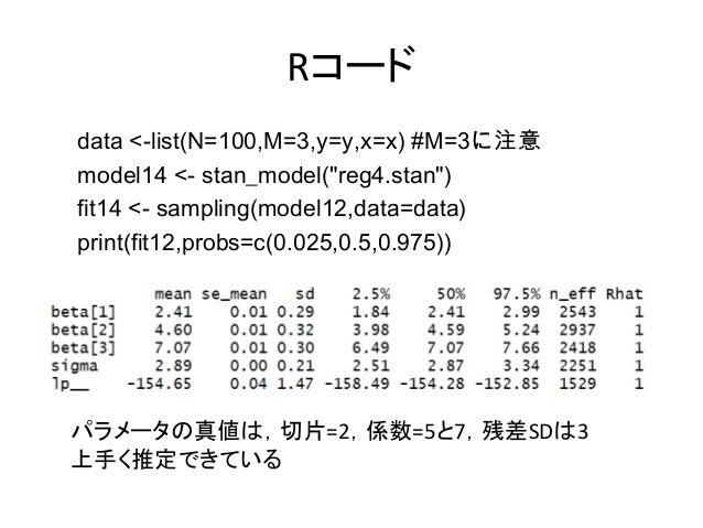 """Rコード data <-list(N=100,M=3,y=y,x=x) #M=3に注意 model14 <- stan_model(""""reg4.stan"""") fit14 <- sampling(model12,data=data) print(..."""