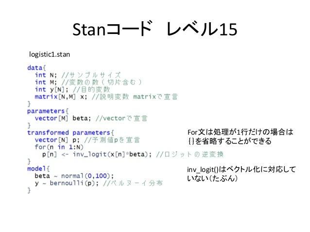 Stanコード レベル15 For文は処理が1行だけの場合は {}を省略することができる logistic1.stan inv_logit()はベクトル化に対応して いない(たぶん)