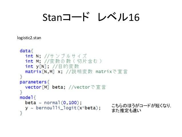 Stanコード レベル16 logistic2.stan こちらのほうがコードが短くなり, また推定も速い