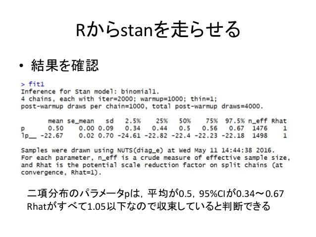 Rからstanを走らせる • 結果を確認 二項分布のパラメータpは,平均が0.5,95%CIが0.34~0.67 Rhatがすべて1.05以下なので収束していると判断できる