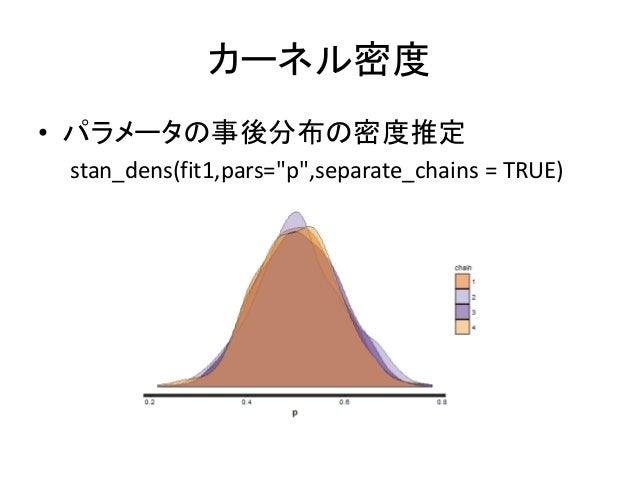 """カーネル密度 • パラメータの事後分布の密度推定 stan_dens(fit1,pars=""""p"""",separate_chains = TRUE)"""