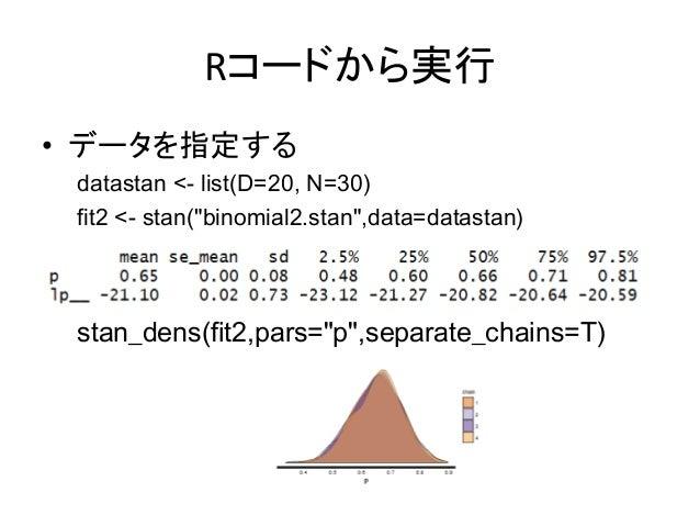 "Rコードから実行 • データを指定する datastan <- list(D=20, N=30) fit2 <- stan(""binomial2.stan"",data=datastan) stan_dens(fit2,pars=""p"",sepa..."