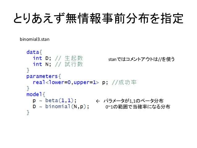 とりあえず無情報事前分布を指定 binomial3.stan ← パラメータが1,1のベータ分布 0~1の範囲で当確率になる分布 stanではコメントアウトは//を使う