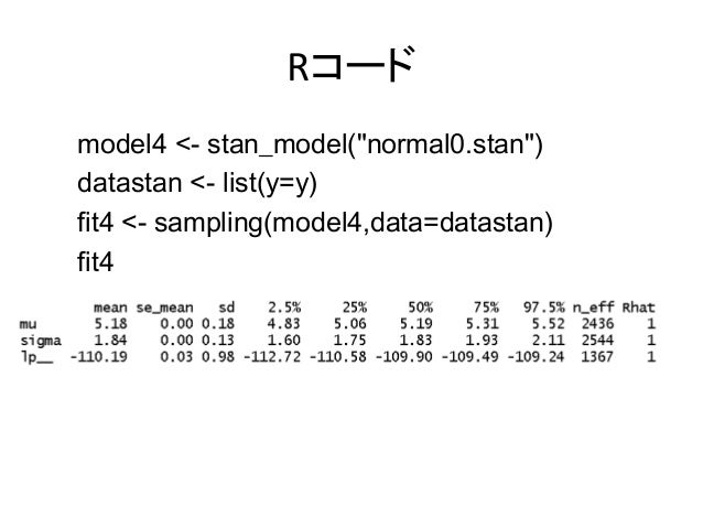 "Rコード model4 <- stan_model(""normal0.stan"") datastan <- list(y=y) fit4 <- sampling(model4,data=datastan) fit4"