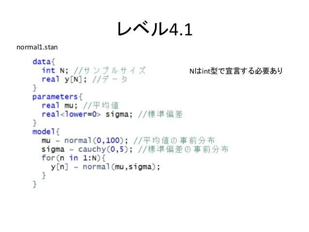 レベル4.1 Nはint型で宣言する必要あり normal1.stan
