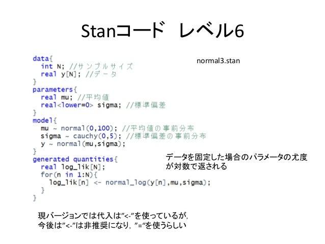 """Stanコード レベル6 現バージョンでは代入は""""<-""""を使っているが, 今後は""""<-""""は非推奨になり,""""=""""を使うらしい データを固定した場合のパラメータの尤度 が対数で返される normal3.stan"""