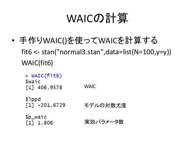 "WAICの計算 • 手作りWAIC()を使ってWAICを計算する fit6 <- stan(""normal3.stan"",data=list(N=100,y=y)) WAIC(fit6) モデルの対数尤度 実効パラメータ数 WAIC"