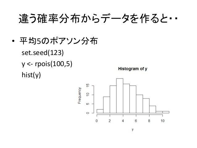 違う確率分布からデータを作ると・・ • 平均5のポアソン分布 set.seed(123) y <- rpois(100,5) hist(y)