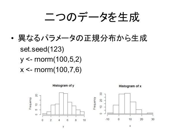 二つのデータを生成 • 異なるパラメータの正規分布から生成 set.seed(123) y <- rnorm(100,5,2) x <- rnorm(100,7,6)