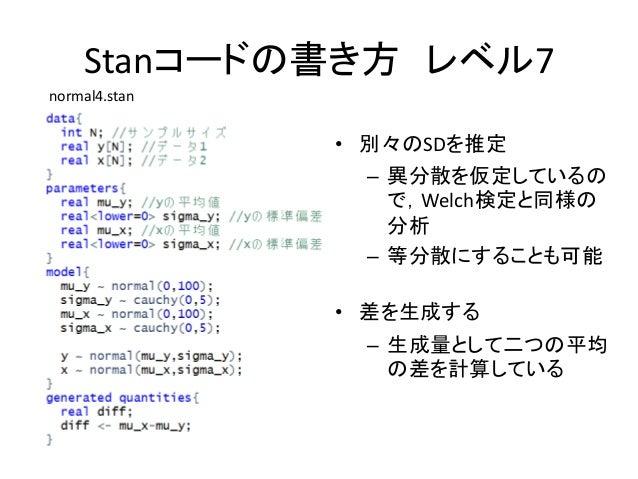 Stanコードの書き方 レベル7 • 別々のSDを推定 – 異分散を仮定しているの で,Welch検定と同様の 分析 – 等分散にすることも可能 • 差を生成する – 生成量として二つの平均 の差を計算している normal4.stan