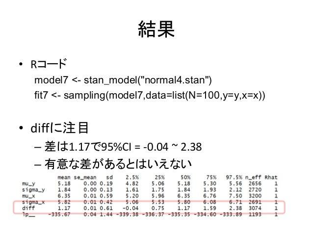 """結果 • Rコード model7 <- stan_model(""""normal4.stan"""") fit7 <- sampling(model7,data=list(N=100,y=y,x=x)) • diffに注目 – 差は1.17で95%CI ..."""