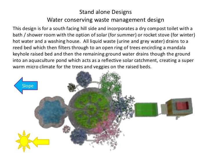 Stand alone designs Slide 3