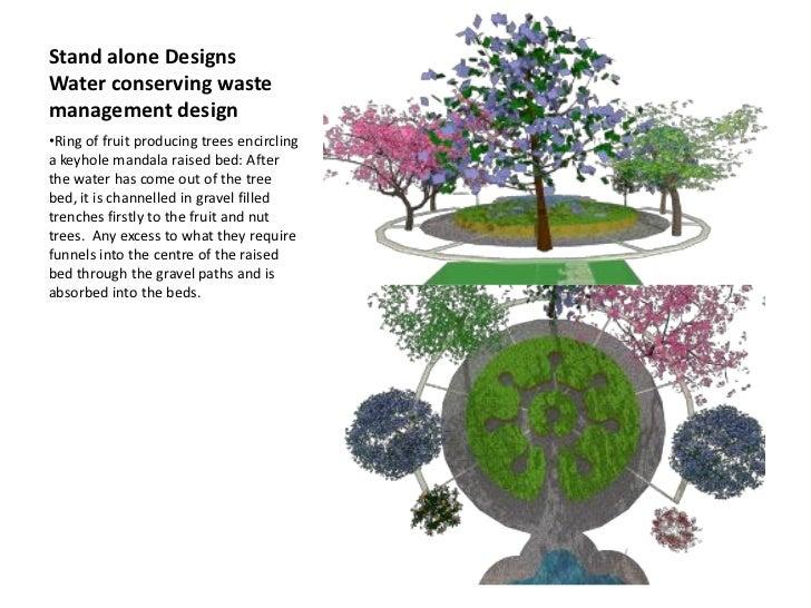 Stand Alone Designs : Stand alone designs