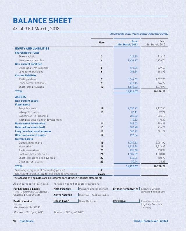 standalone financialstatementstcm114362636