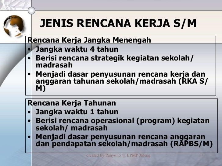 JENIS RENCANA KERJA S/M <ul><li>Rencana Kerja Jangka Menengah </li></ul><ul><li>Jangka waktu 4 tahun </li></ul><ul><li>Ber...