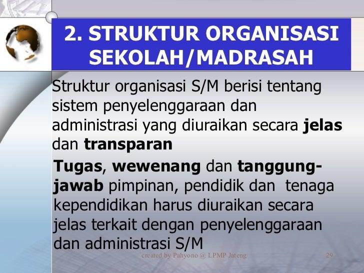 2. STRUKTUR ORGANISASI SEKOLAH/MADRASAH <ul><li>Struktur organisasi S/M berisi tentang sistem penyelenggaraan dan administ...
