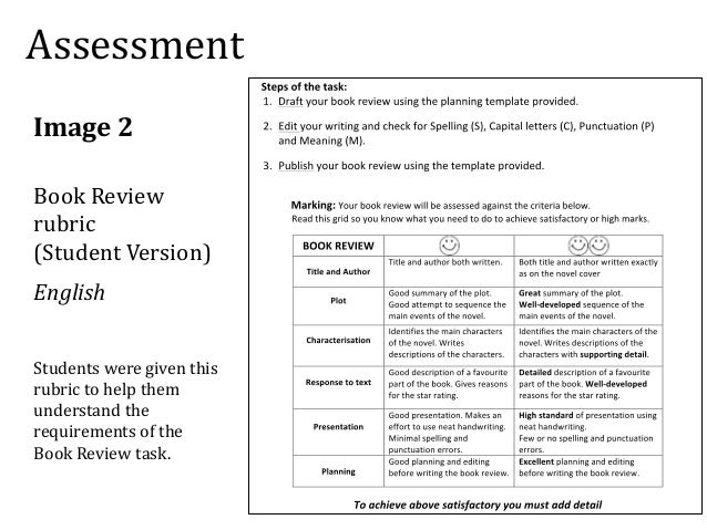 Standard 5 Assessment Presentation